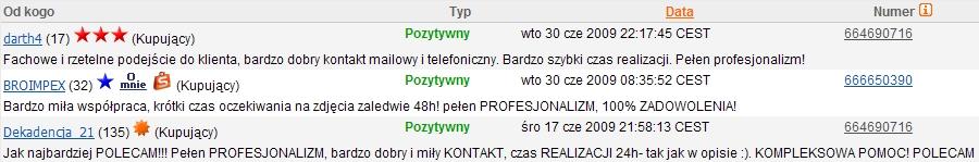 Fotografia Reklamowa FirmyBiznesu.pl